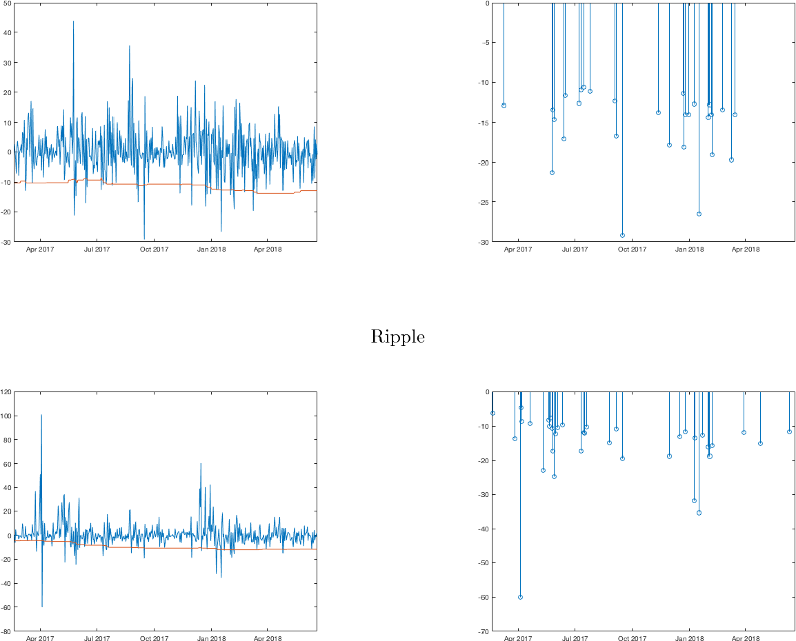 PDF] Econometrics and Operations Research : Major