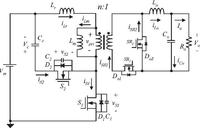 figure 2 from high
