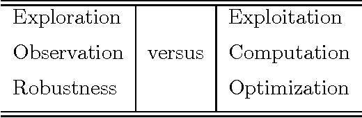 Figure 2 for A Framework for Optimization under Limited Information