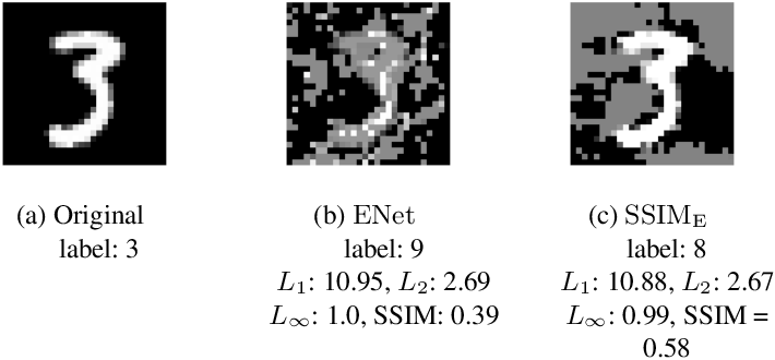 Figure 1 for Perceptually Constrained Adversarial Attacks
