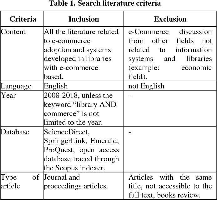 E-commerce Adoption Strategy for E-Library Development in Indonesia