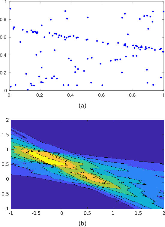 Figure 1 for Deterministic Approximate Methods for Maximum Consensus Robust Fitting