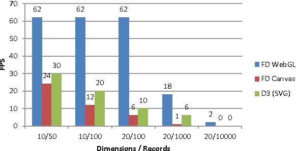 Figure 9 from FluidDiagrams: Web-Based Information Visualisation