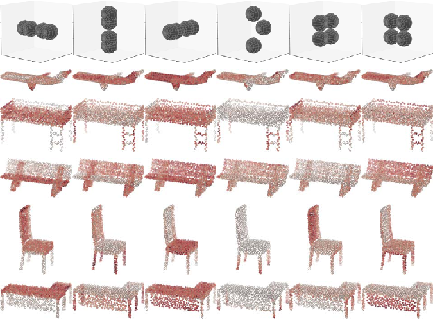Figure 4 for Mining Point Cloud Local Structures by Kernel Correlation and Graph Pooling