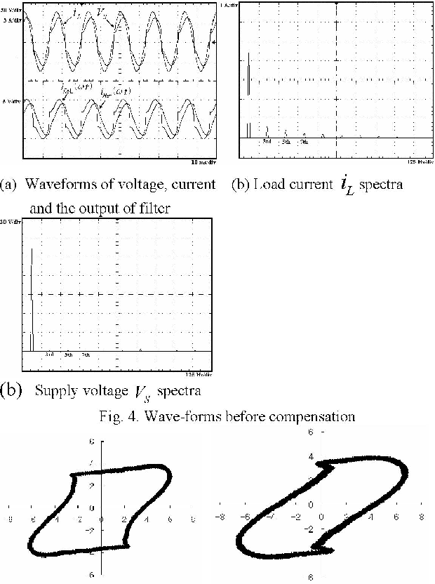 Single-phase Active Power Filter based on Rotating Reference Frame ...