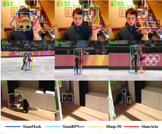 Figure 1 for Deformable Siamese Attention Networks for Visual Object Tracking