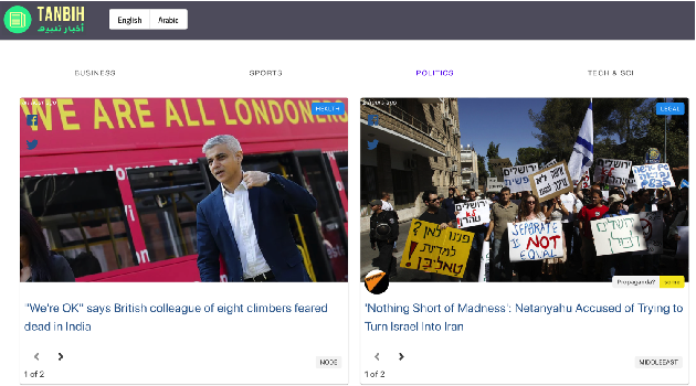 Figure 2 for Tanbih: Get To Know What You Are Reading