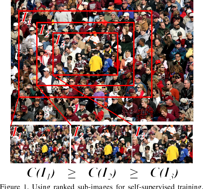 Figure 1 for Leveraging Unlabeled Data for Crowd Counting by Learning to Rank