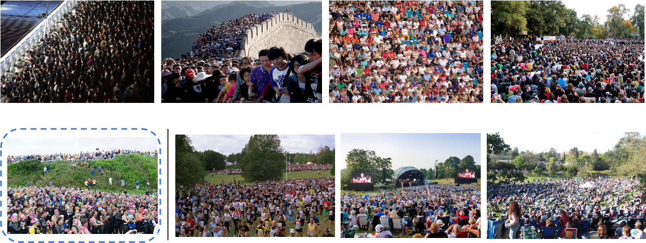 Figure 3 for Leveraging Unlabeled Data for Crowd Counting by Learning to Rank