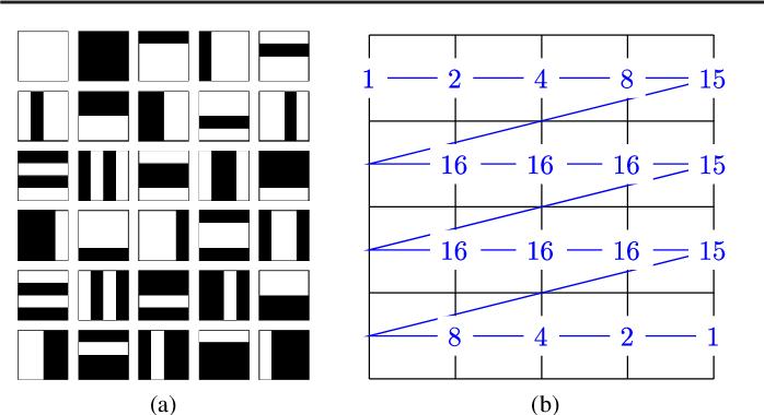 Figure 1 for Unsupervised Generative Modeling Using Matrix Product States