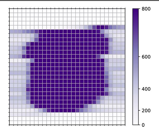 Figure 4 for Unsupervised Generative Modeling Using Matrix Product States