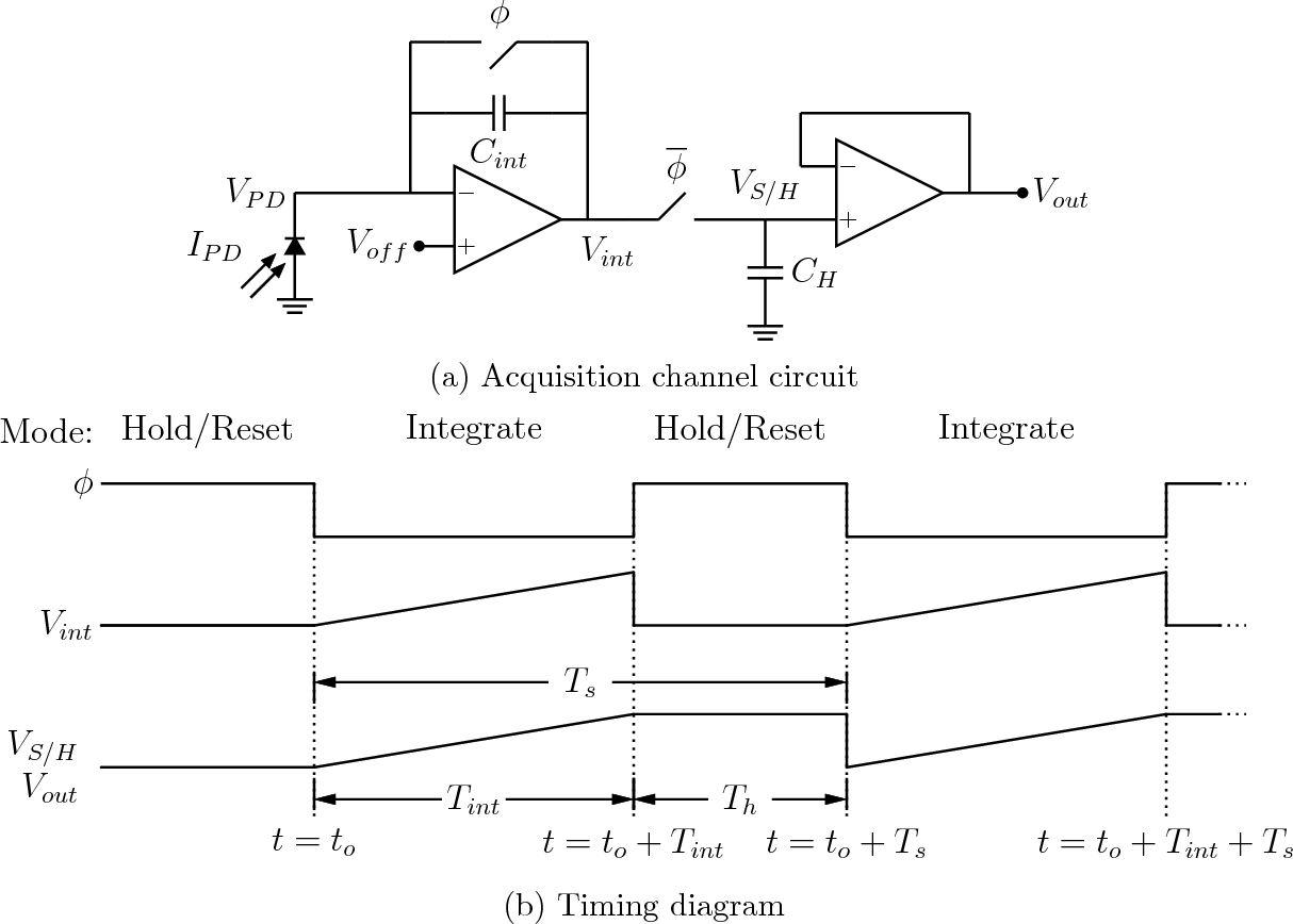 Noise Analysis And Measurement Of Integrator Based Sensor Interface The Main Limitation In Circuit Simulation Digichip Is That You Can Circuits For Fluorescence Detection Lab On A Chip Applications Semantic Scholar