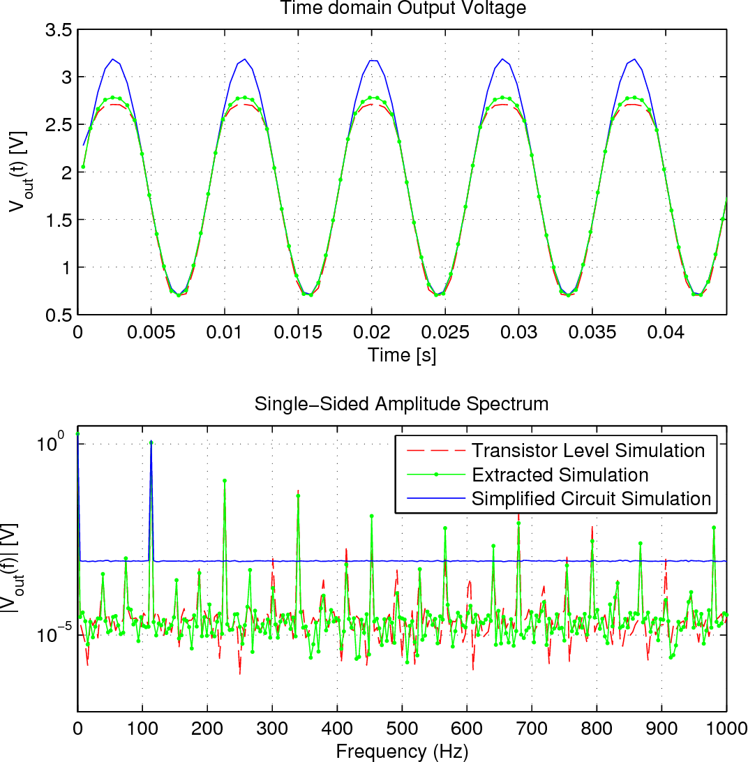 Noise Analysis And Measurement Of Integrator Based Sensor Interface Figure 122 Ac Voltage Circuit Circuits For Fluorescence Detection In Lab On A Chip Applications Semantic Scholar