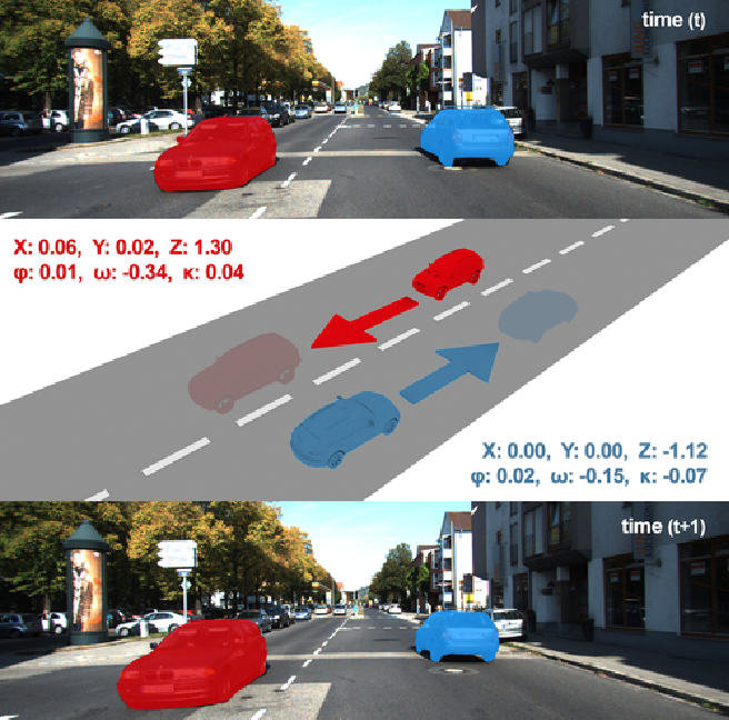 Figure 1 for Self-supervised Object Motion and Depth Estimation from Video