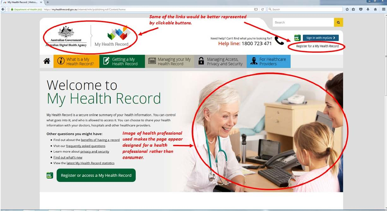 Figure 1 from The E-health Literacy Demands of Australia's My Health