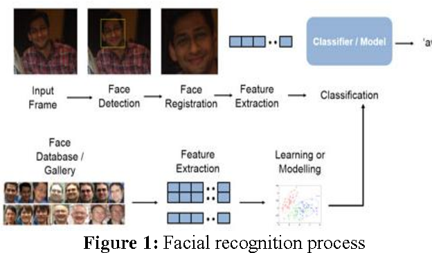 PDF] An Approach for Canny Edge Detection Algorithm on Face