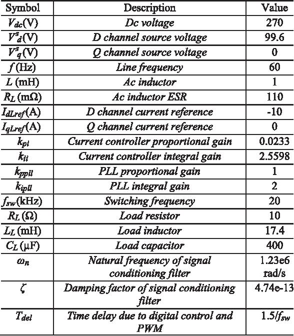 Dorable Ac Dc Current Symbol Vignette - Schematic Diagram Series ...