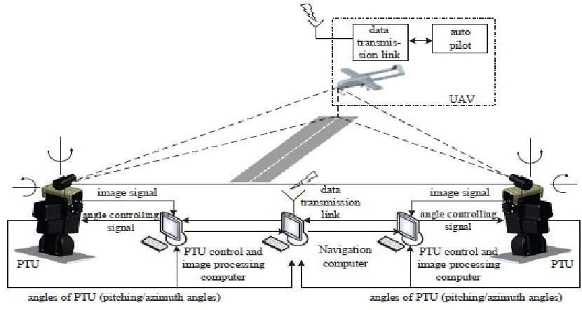 Aerial Target Tracking Algorithm Based on Faster R-CNN Combined with ...