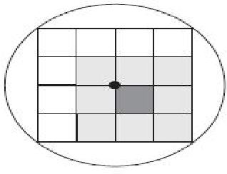 Figure 2. Grid-Cell Neighborhood in the 2D-Grid