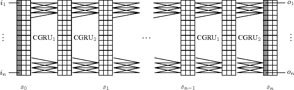 Figure 4 for Can Active Memory Replace Attention?