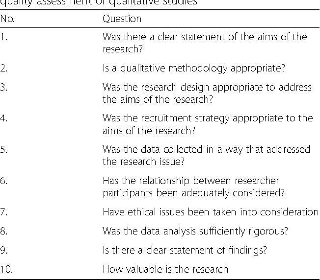 12 questions to help you make sense of cohort study - USAFP