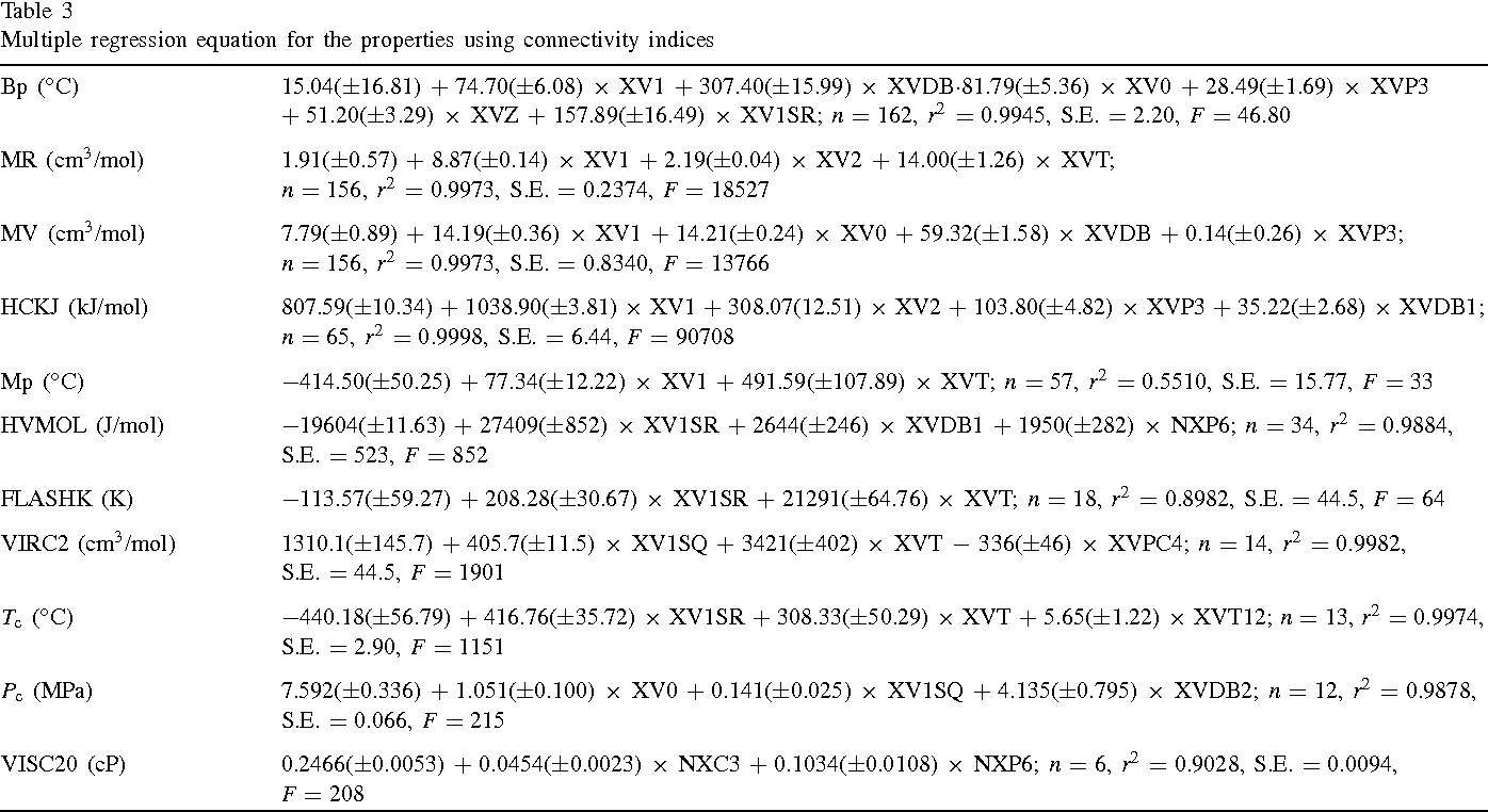 Molecular structure-property relationships for alkenes  - Semantic