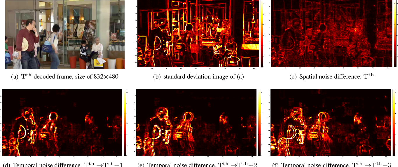 Figure 3 for MGANet: A Robust Model for Quality Enhancement of Compressed Video