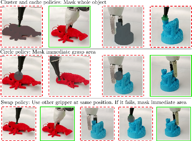 Figure 2 for Non-Markov Policies to Reduce Sequential Failures in Robot Bin Picking