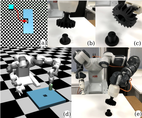 Figure 4 for Learning Stable Normalizing-Flow Control for Robotic Manipulation