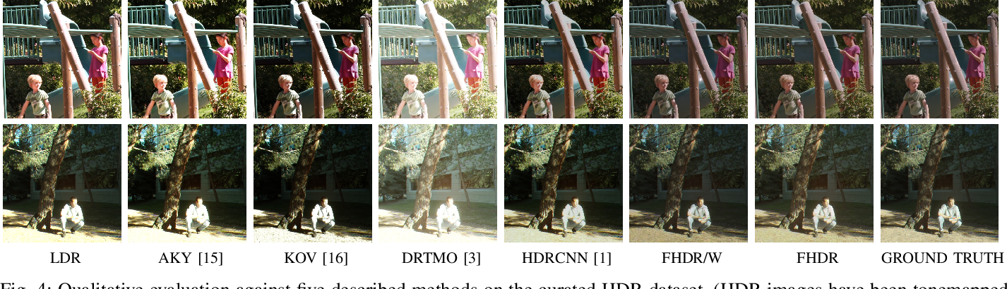 Figure 4 for FHDR: HDR Image Reconstruction from a Single LDR Image using Feedback Network