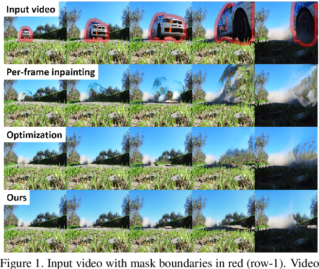 Figure 1 for Deep Video Inpainting
