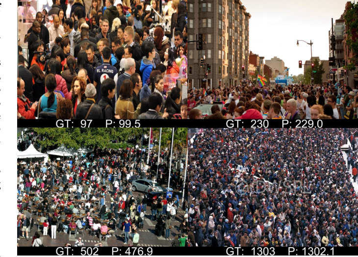 Figure 1 for Structured Inhomogeneous Density Map Learning for Crowd Counting