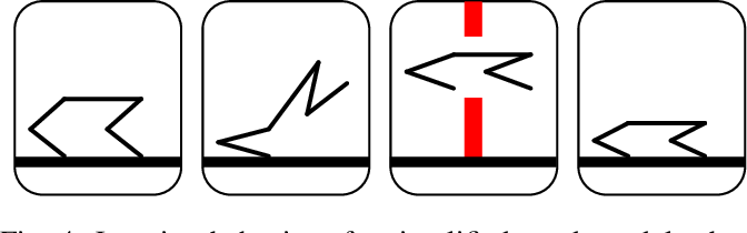 Figure 4 for Autonomous Navigation for Quadrupedal Robots with Optimized Jumping through Constrained Obstacles