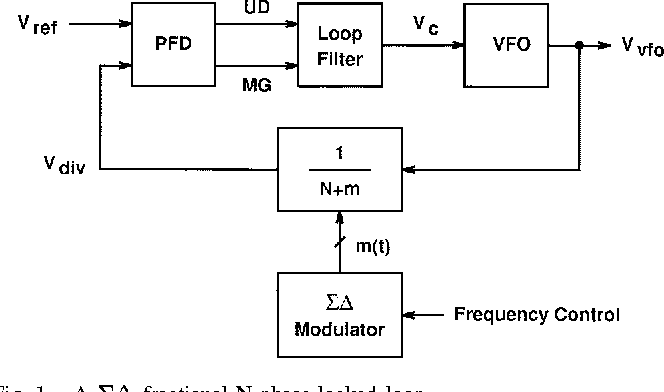 Figure 1 from A 2V , 1   8-GHz BJT Phase-Locked Loop - Semantic Scholar