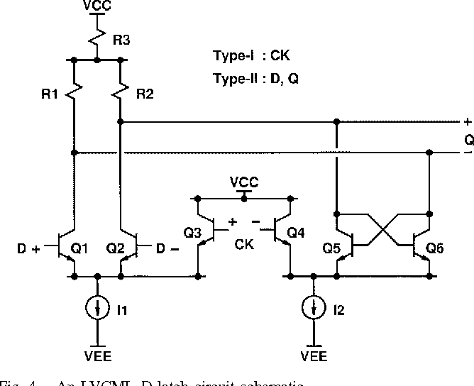 Figure 4 from A 2V , 1   8-GHz BJT Phase-Locked Loop - Semantic Scholar