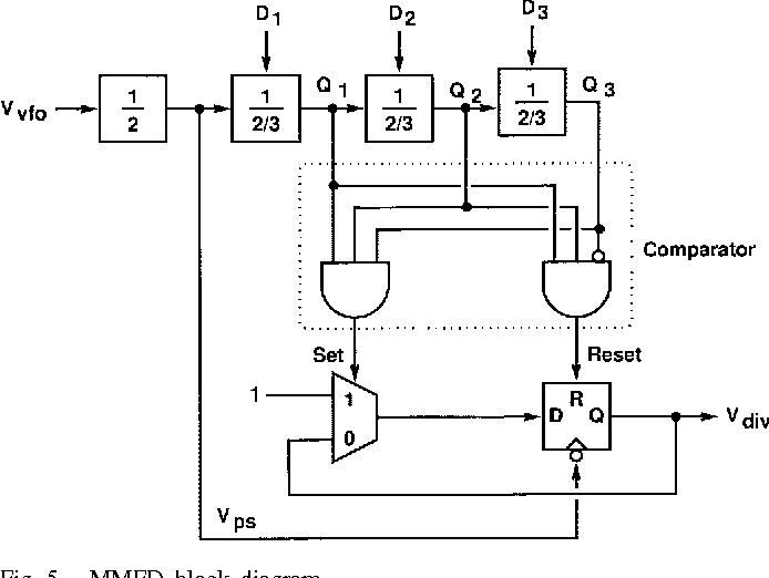 Figure 2 from A 2V , 1   8-GHz BJT Phase-Locked Loop - Semantic Scholar