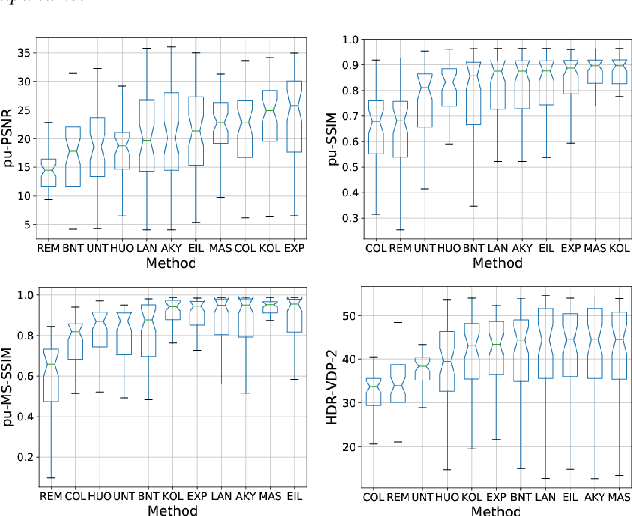 Figure 6 from ExpandNet: A Deep Convolutional Neural Network for