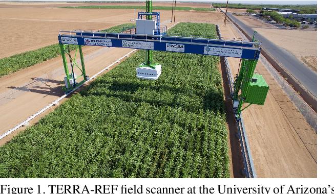 Figure 1 for What Does TERRA-REF's High Resolution, Multi Sensor Plant Sensing Public Domain Data Offer the Computer Vision Community?