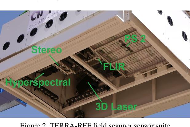 Figure 3 for What Does TERRA-REF's High Resolution, Multi Sensor Plant Sensing Public Domain Data Offer the Computer Vision Community?