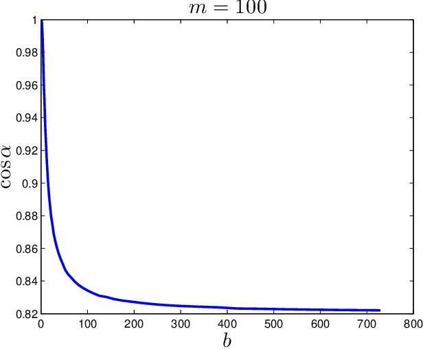 Figure 1 for Clustering and Inference From Pairwise Comparisons