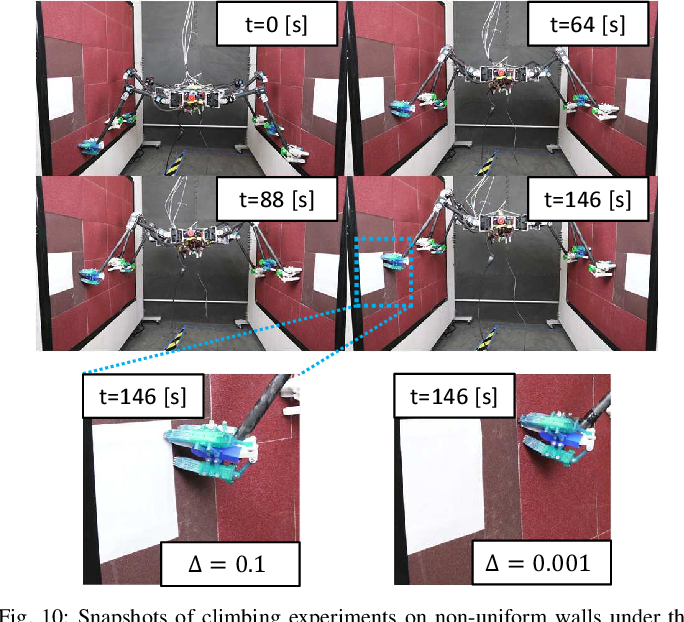 Figure 2 for Risk-Aware Motion Planning for a Limbed Robot with Stochastic Gripping Forces Using Nonlinear Programming