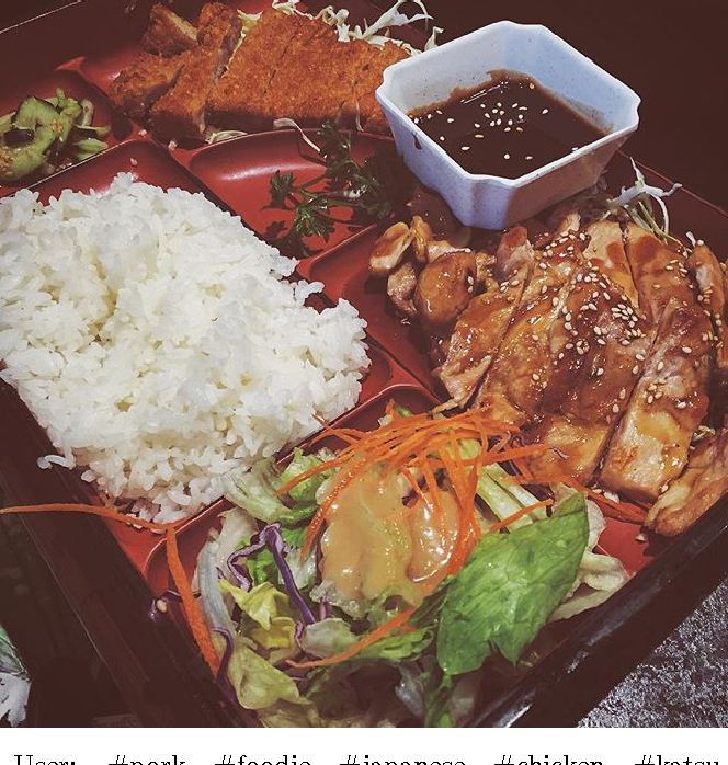 Figure 3 for Is Saki #delicious? The Food Perception Gap on Instagram and Its Relation to Health