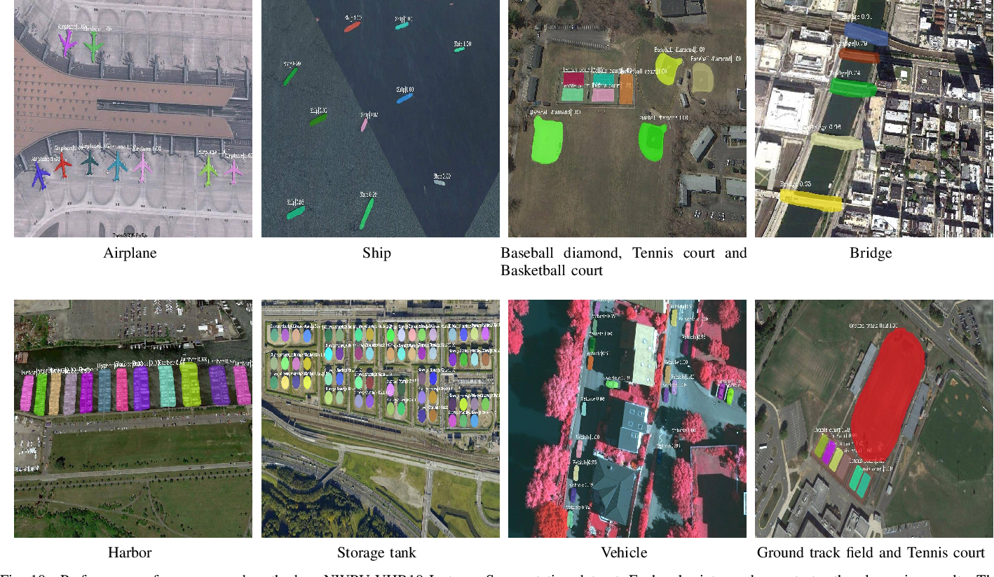 Figure 2 for Semantic Attention and Scale Complementary Network for Instance Segmentation in Remote Sensing Images
