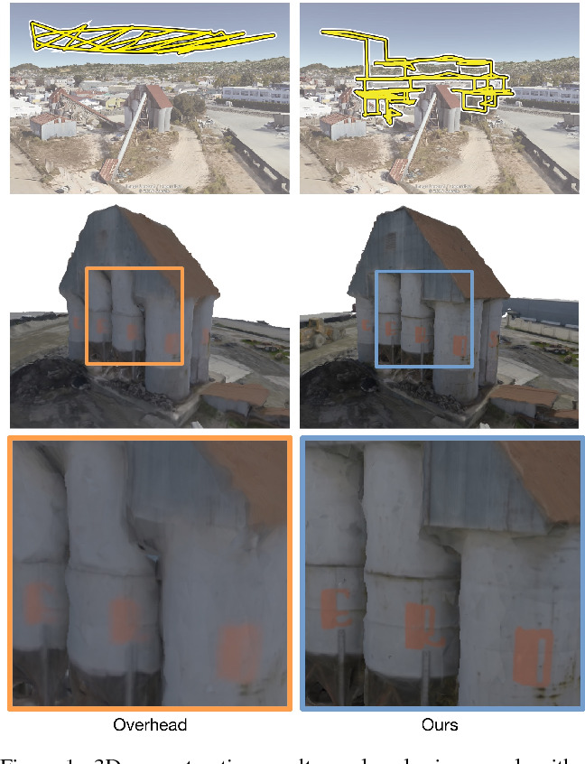 Figure 1 for Submodular Trajectory Optimization for Aerial 3D Scanning