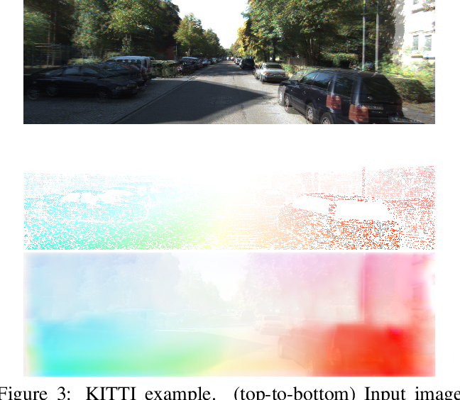 Figure 4 for Back to Basics: Unsupervised Learning of Optical Flow via Brightness Constancy and Motion Smoothness