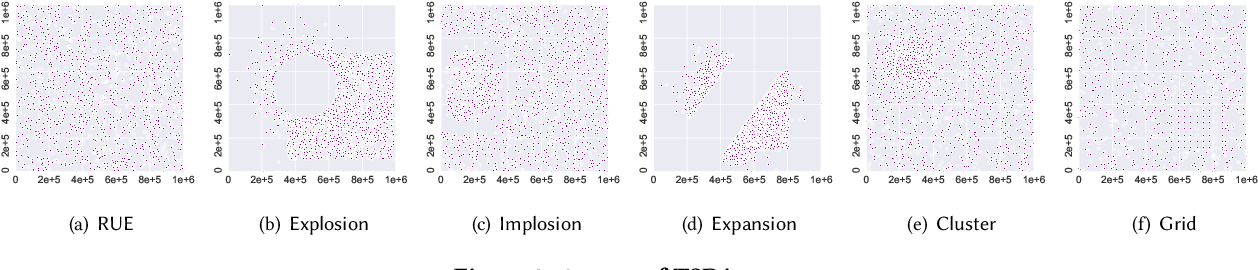 Figure 3 for Leveraging TSP Solver Complementarity via Deep Learning