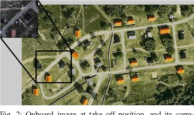 Figure 2 for Google Map Aided Visual Navigation for UAVs in GPS-denied Environment