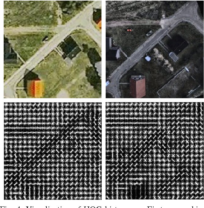 Figure 4 for Google Map Aided Visual Navigation for UAVs in GPS-denied Environment