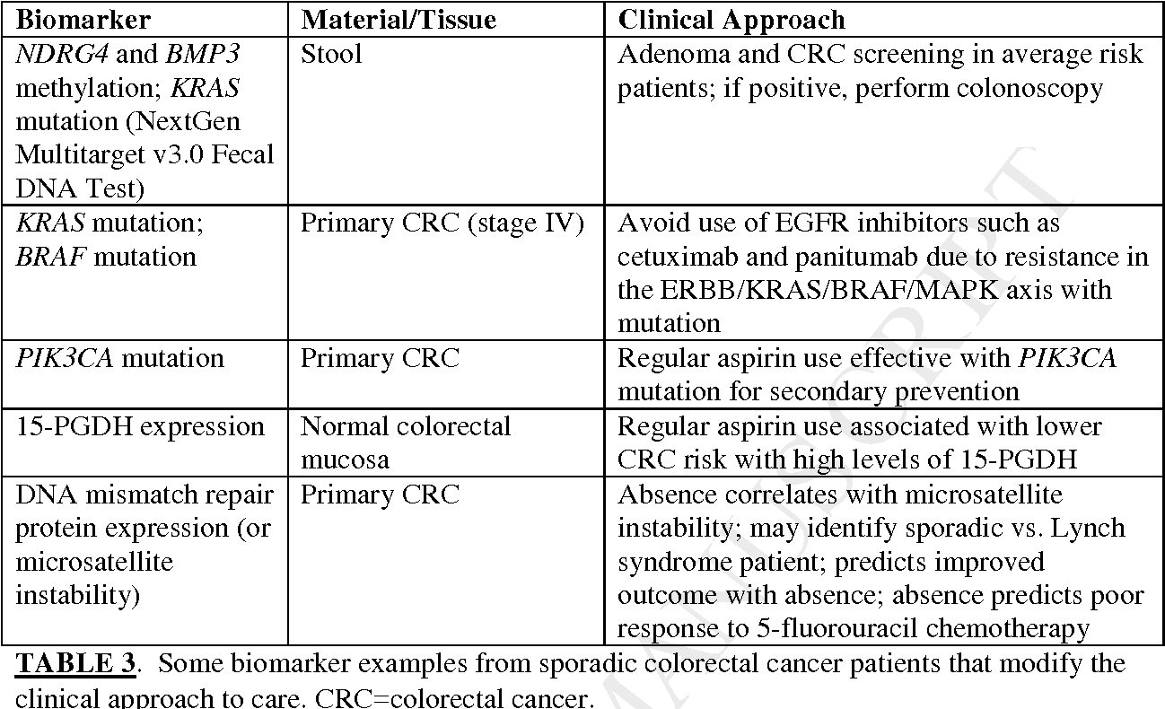 Table 3 From Genetics And Genetic Biomarkers In Sporadic Colorectal