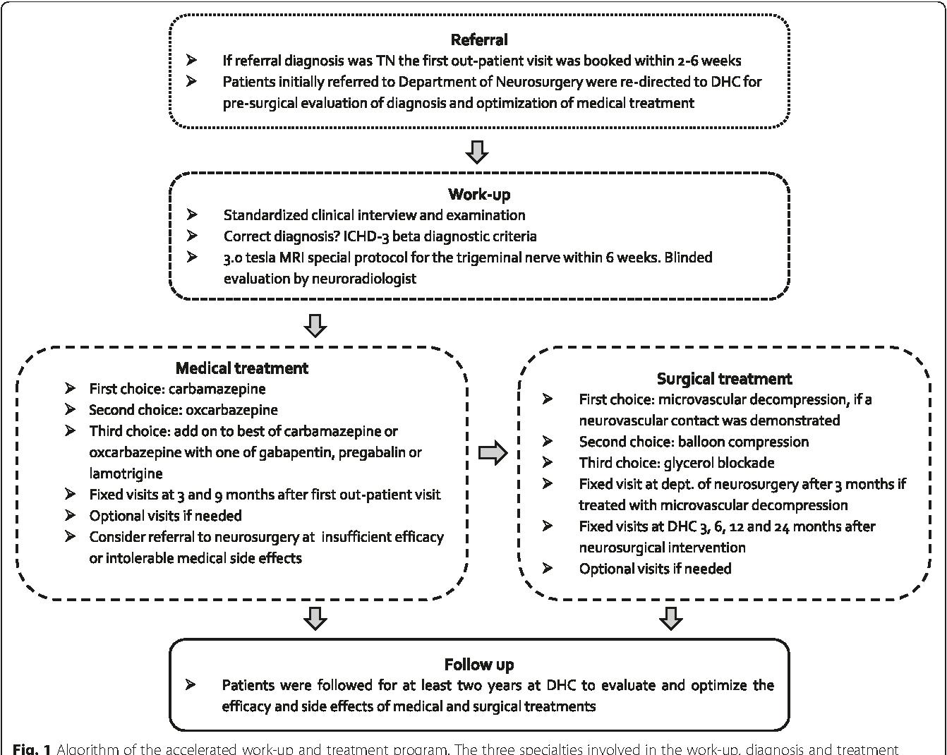 plaquenil maculopathy management